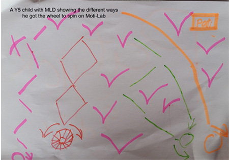Child-with-MLD-explaining-how-the-experiment-worked