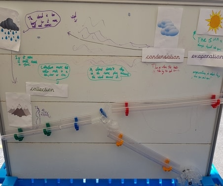 Moti-Lab showing a Y4 class demonstrating their understanding of the water cycle